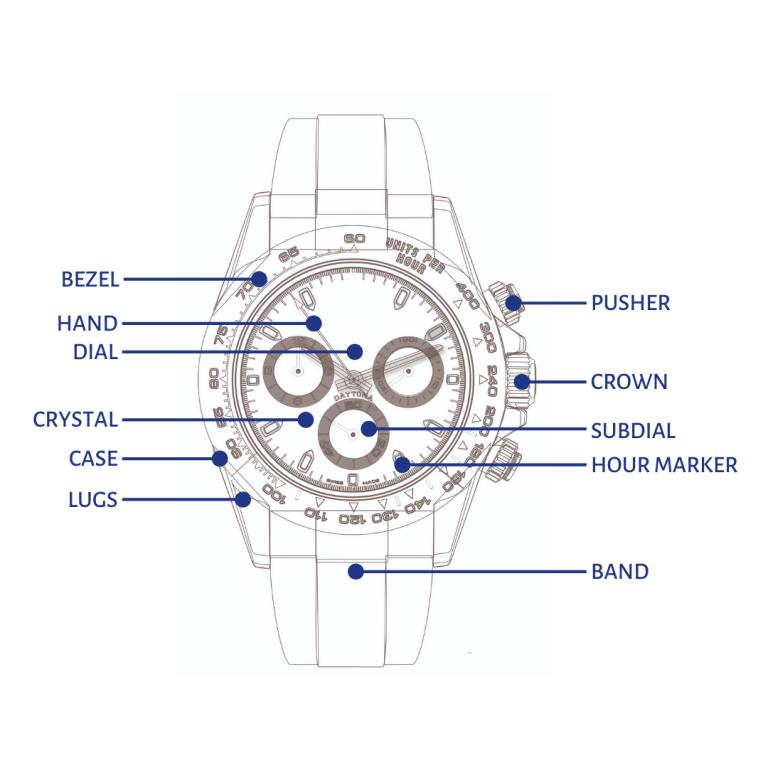 Watch Repair Diagram